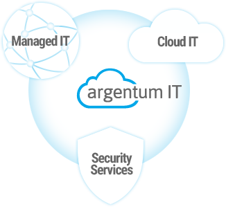 Learn more about Argentum IT